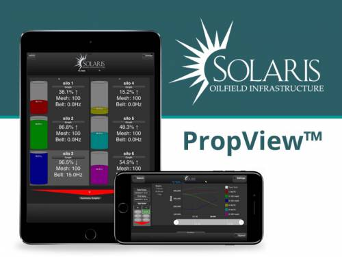 PropView PowerPoint